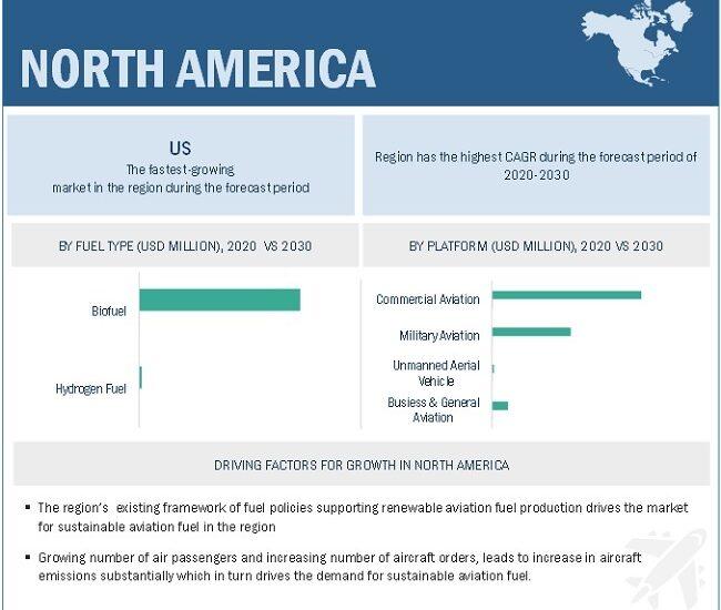Sustainable Aviation Fuel Market by Region