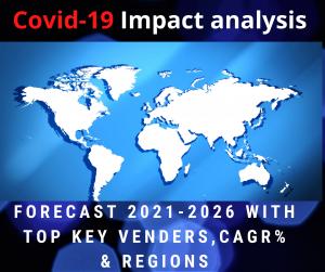 Engineering Plastics Market Product and Application Segmentation till 2021-2026| Invista, Ascend, Solvay Rhodia, BASF, Asahi Kasei – NeighborWebSJ