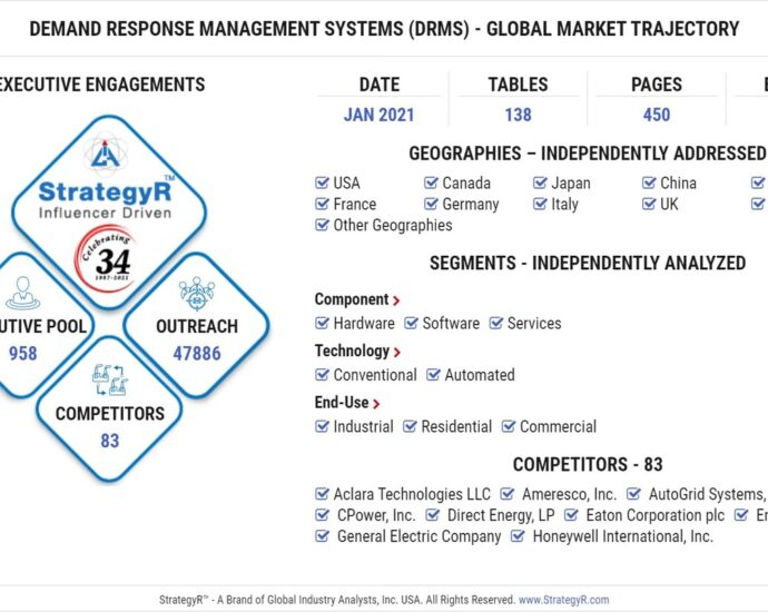 Global Demand Response Management Systems (DRMS) Market to Reach $10.1 Billion by 2026