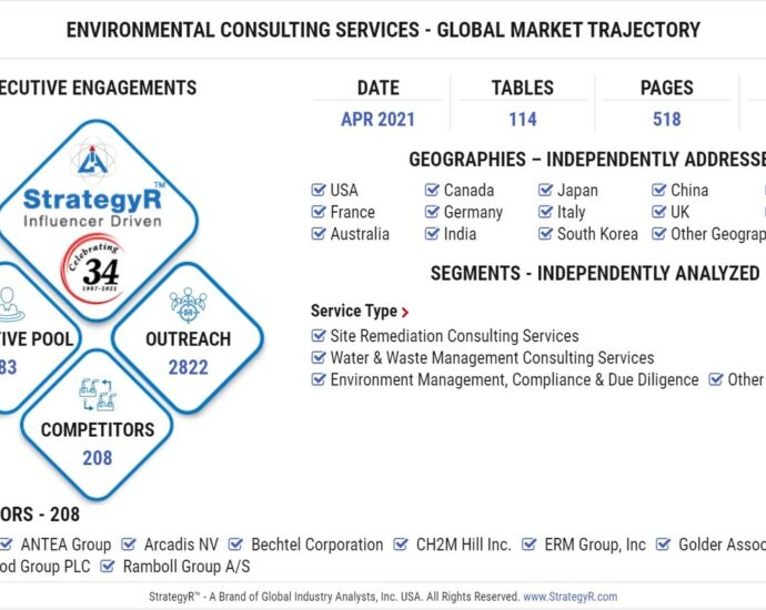 Global Environmental Consulting Services Market to Reach $43.2 Billion by 2026