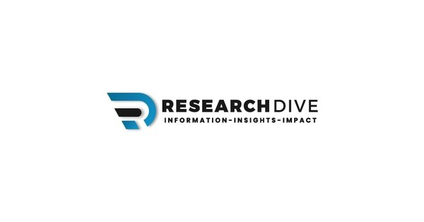 Increasing Necessity of Environment Conservation Expected to Surge the Global Solar Energy Market during the Analysis Period, 2021-2028