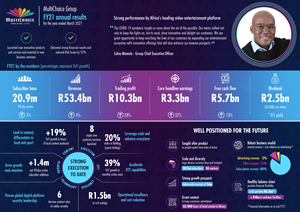 MultiChoice Delivers Strong Results Underpinned by