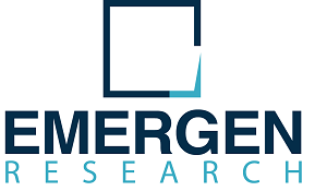 Cellulose-Based Plastics Market Size, Insights, Applications, Regional Outlook, Competitive Strategies, Analysis, Growth And Forecasts, 2020 -2028