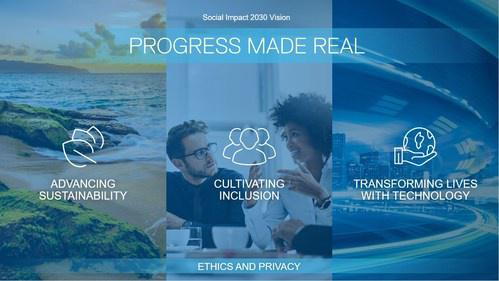 Dell Technologies Shares Environmental Sustainability Report Card