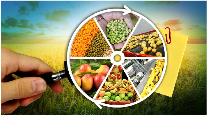 New Innovations for Better Health & Environment with Negligible Cost through SG for Strategic Food and Agri Initiative