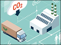 Sustainability and Logistics: Greening the Supply Chain | Infrastructure