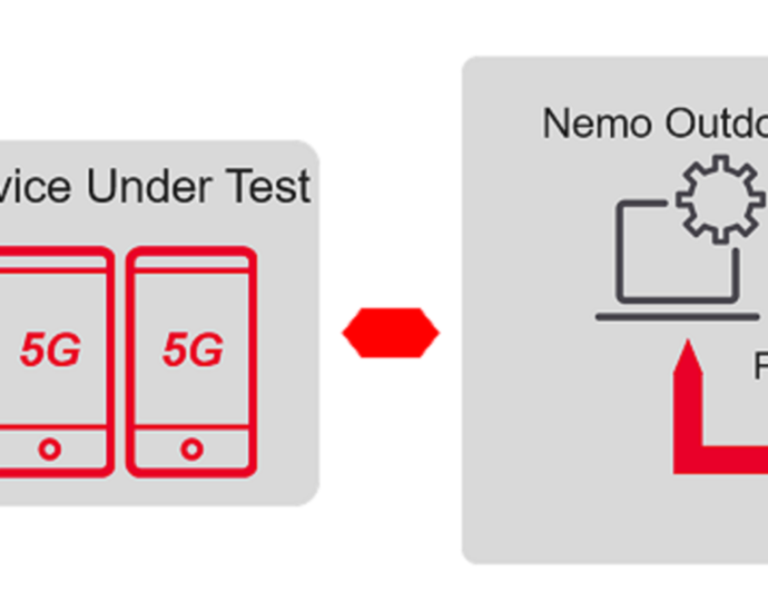 Validating 5G device and network performance in lab environment